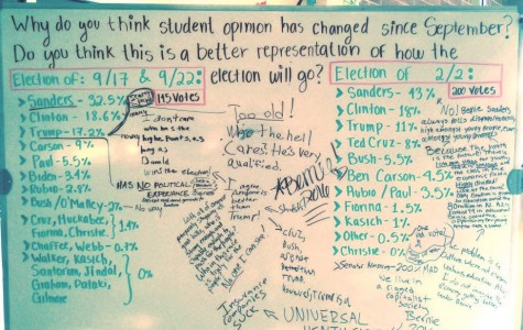 SCC students talk politics with Council of Student Affairs