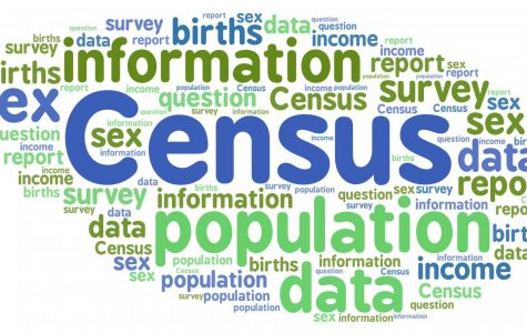 Responding to the 2020 Census affects federal funds, Congressional seats