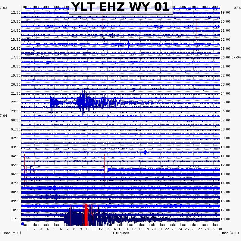 Mojave Desert, California magnitude 6.4 earthquake (10:33 AM, 4 July 2019)