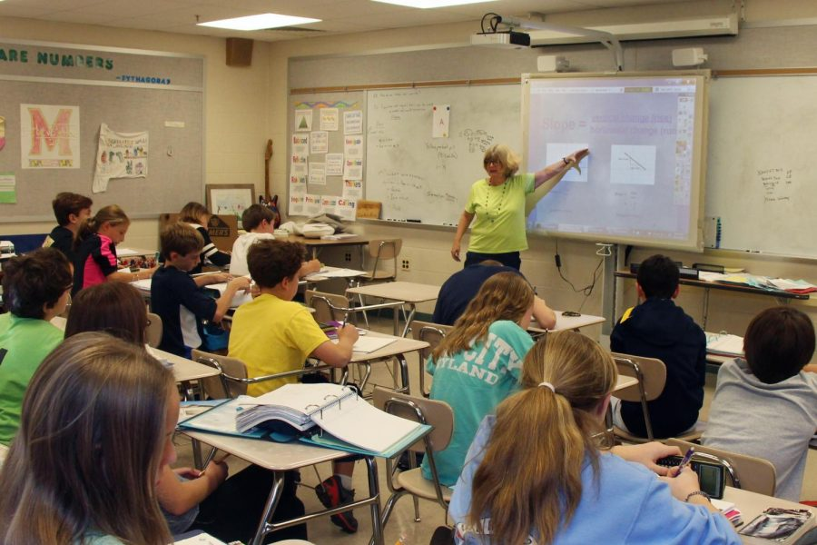 Middle School Math class
